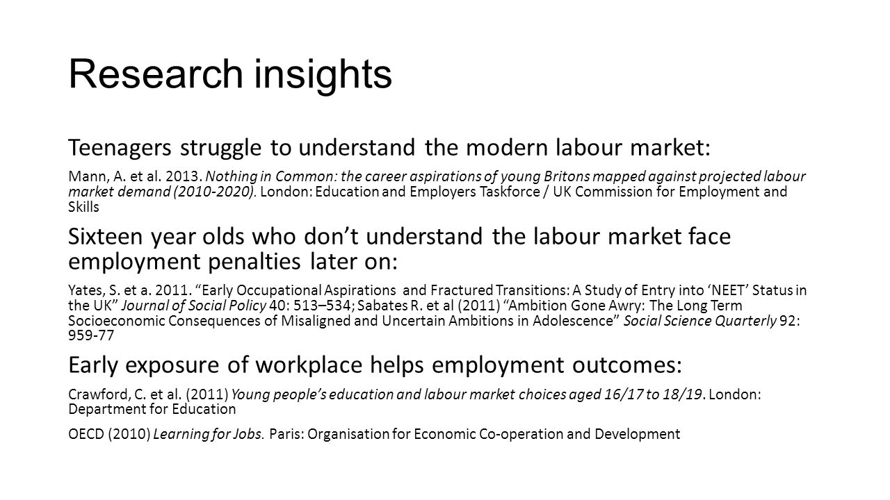 Research insights Teenagers struggle to understand the modern labour market: Mann, A. et al. 2013. Nothing in Common: the career aspirations of young