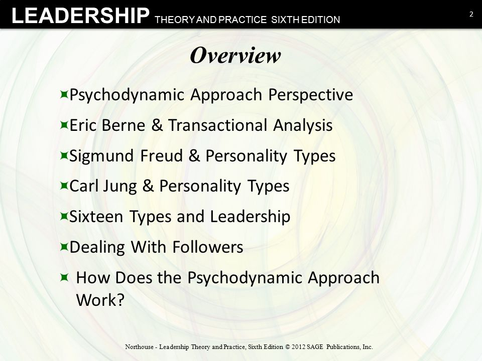 LEADERSHIP THEORY AND PRACTICE SIXTH EDITION Carl Jung & Personality Types  Combinations of the 4 dimensions:  16 combinations and each combination is considered a type  The 16 combinations are:  A leader should identify his/her own style and concentrate on understanding it 23 Northouse - Leadership Theory and Practice, Sixth Edition © 2012 SAGE Publications, Inc.