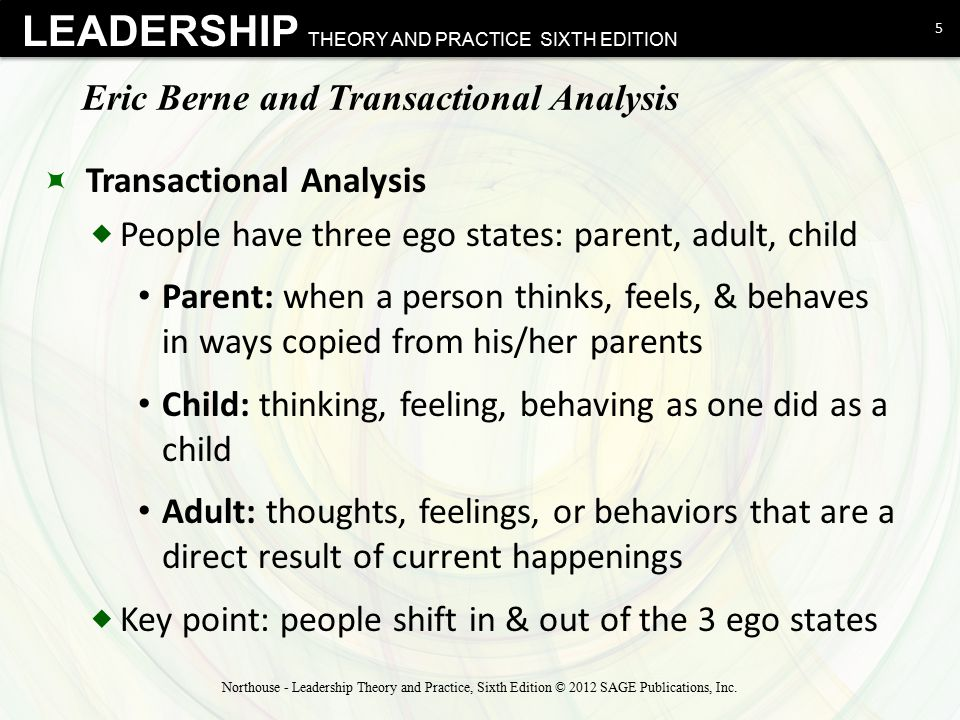 LEADERSHIP THEORY AND PRACTICE SIXTH EDITION Transactional Analysis – Further Development  Parent & child ego states subdivided Parent state: controlling or nurturing Child state: free child (FC) or adapted child (AC) AC – a person conforms & adapts to demands of others FC – a person acts & feels like an uninhibited & unsocialized child Adult state: current self  Ego state is not the same as personality  TA & personality = Egogram created by a person shows their relative frequency in each ego state 6 Northouse - Leadership Theory and Practice, Sixth Edition © 2012 SAGE Publications, Inc.