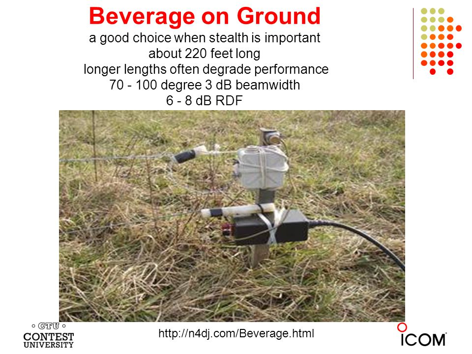 http://n4dj.com/Beverage.html Beverage on Ground a good choice when stealth is important about 220 feet long longer lengths often degrade performance