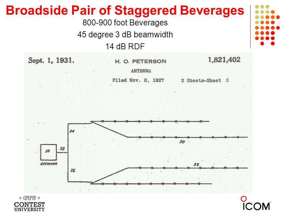 Broadside Pair of Staggered Beverages 800-900 foot Beverages 45 degree 3 dB beamwidth 14 dB RDF