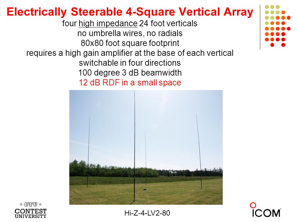 Hi-Z-4-LV2-80 Electrically Steerable 4-Square Vertical Array four high impedance 24 foot verticals no umbrella wires, no radials 80x80 foot square foo