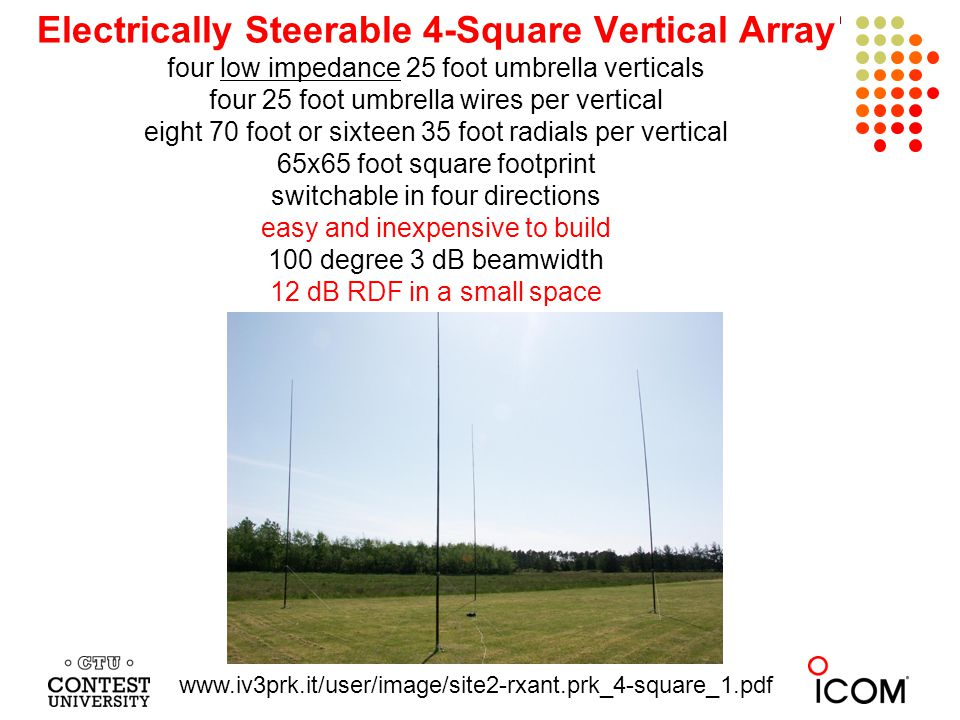 www.iv3prk.it/user/image/site2-rxant.prk_4-square_1.pdf Electrically Steerable 4-Square Vertical Array four low impedance 25 foot umbrella verticals f