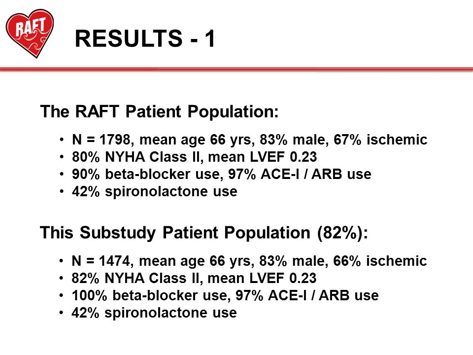 RESULTS - 1 The RAFT Patient Population: N = 1798, mean age 66 yrs, 83% male, 67% ischemic 80% NYHA Class II, mean LVEF 0.23 90% beta-blocker use, 97% ACE-I / ARB use 42% spironolactone use This Substudy Patient Population (82%): N = 1474, mean age 66 yrs, 83% male, 66% ischemic 82% NYHA Class II, mean LVEF 0.23 100% beta-blocker use, 97% ACE-I / ARB use 42% spironolactone use