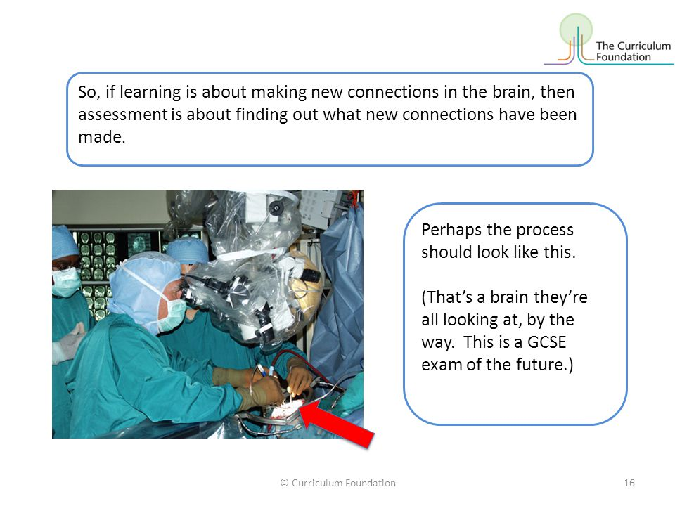 © Curriculum Foundation16 So, if learning is about making new connections in the brain, then assessment is about finding out what new connections have