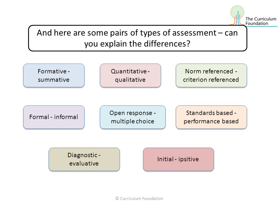 © Curriculum Foundation And here are some pairs of types of assessment – can you explain the differences? Formative - summative Quantitative - qualita