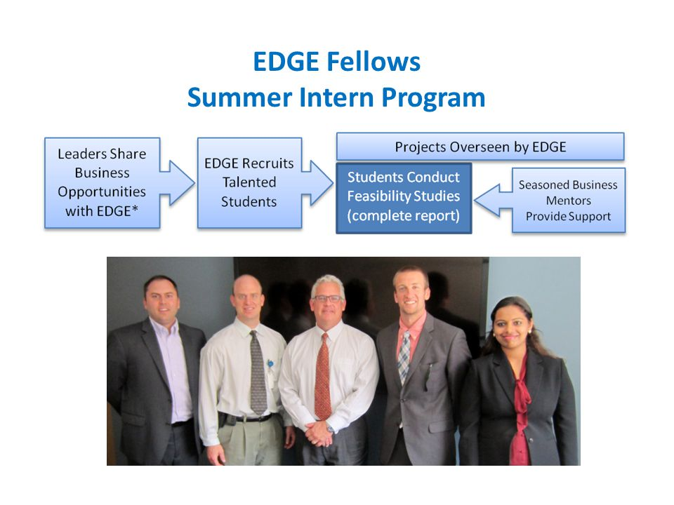 EDGE Fellows Summer Intern Program