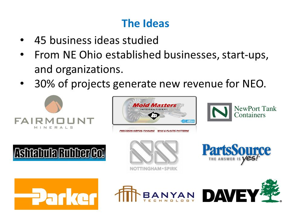 The Ideas 45 business ideas studied From NE Ohio established businesses, start-ups, and organizations.