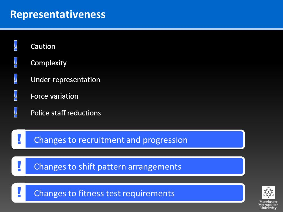 Representativeness CautionComplexityUnder-representationForce variationPolice staff reductions Changes to recruitment and progression Changes to shift pattern arrangements Changes to fitness test requirements