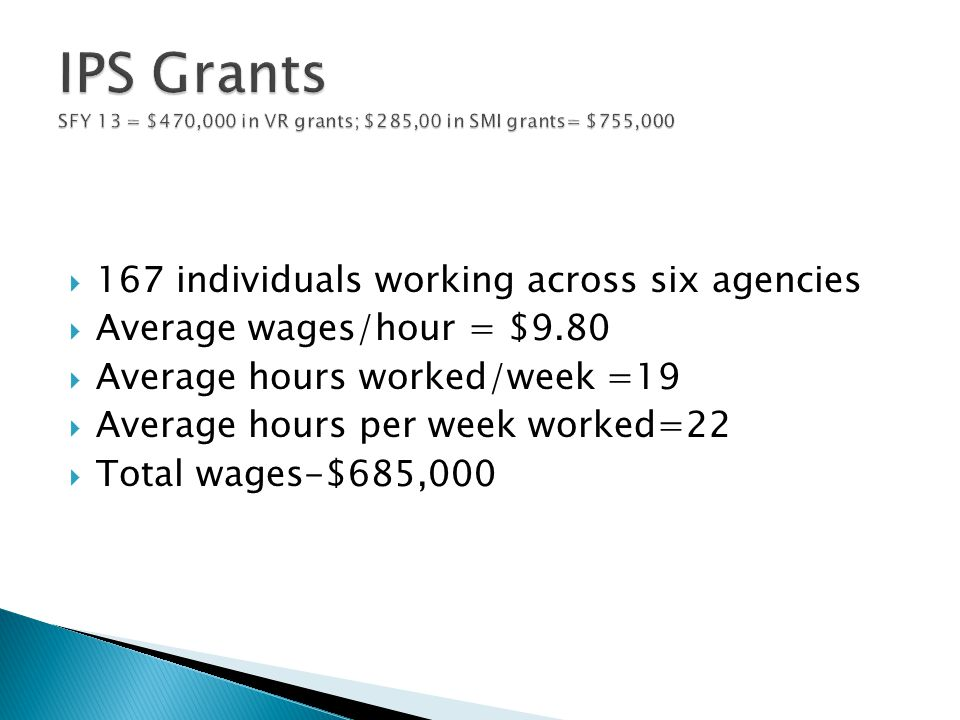  167 individuals working across six agencies  Average wages/hour = $9.80  Average hours worked/week =19  Average hours per week worked=22  Total