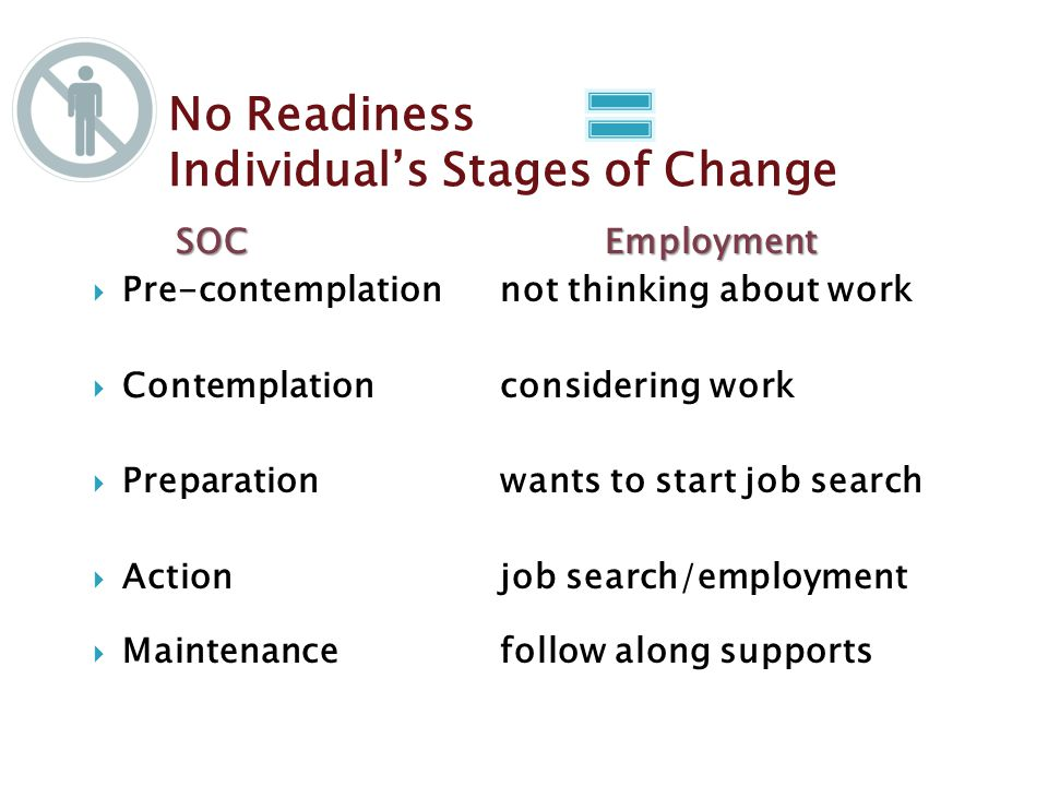 SOCEmployment  Pre-contemplationnot thinking about work  Contemplation considering work  Preparationwants to start job search  Actionjob search/em