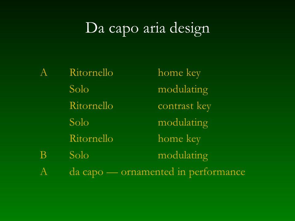 Da capo aria design ARitornellohome key Solomodulating Ritornellocontrast key Solomodulating Ritornello home key B Solomodulating Ada capo — ornamented in performance
