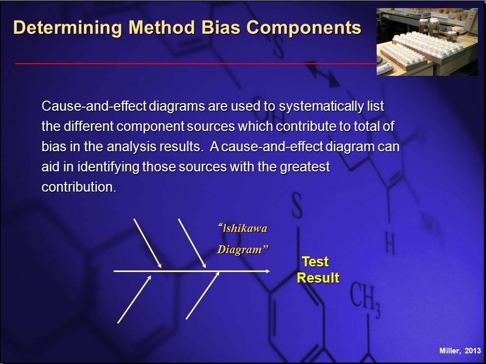Determining Method Bias Components Cause-and-effect diagrams are used to systematically list the different component sources which contribute to total