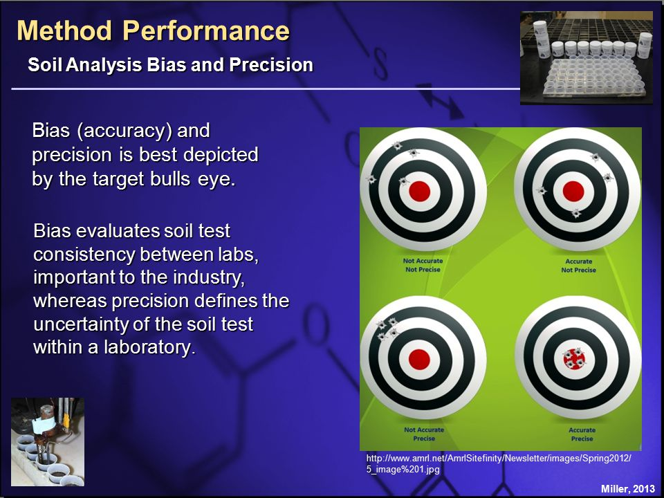 Miller, 2013 Method Performance Bias (accuracy) and precision is best depicted by the target bulls eye. Soil Analysis Bias and Precision Bias evaluate
