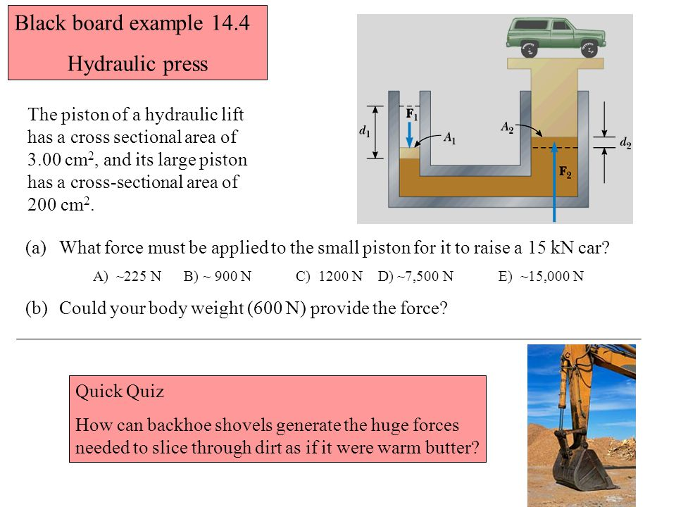 Buoyant forces and Archimedes s Principle Archimedes's principle: The magnitude of the buoyant force is equals the weight of the fluid displaced by the object.