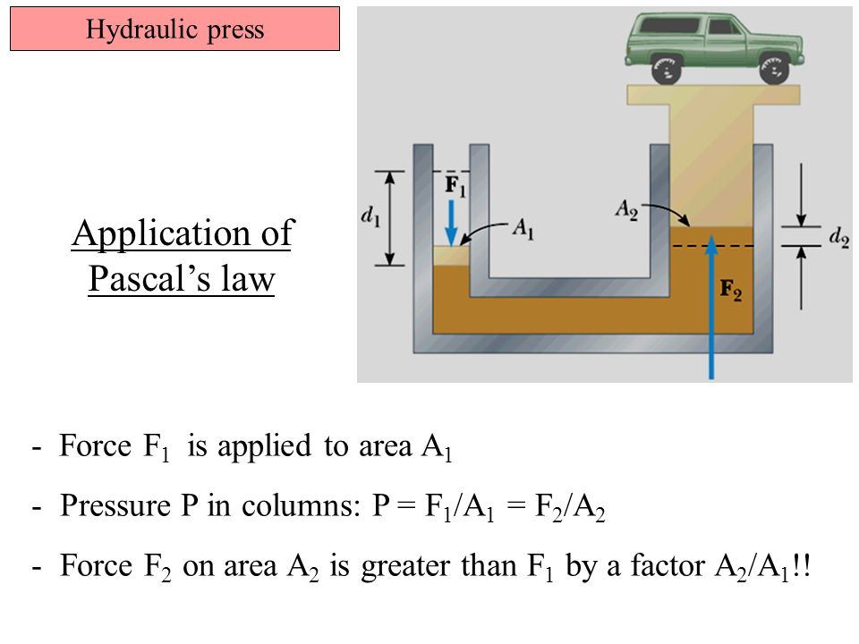 Black board example 14.4 Hydraulic press (a)What force must be applied to the small piston for it to raise a 15 kN car.