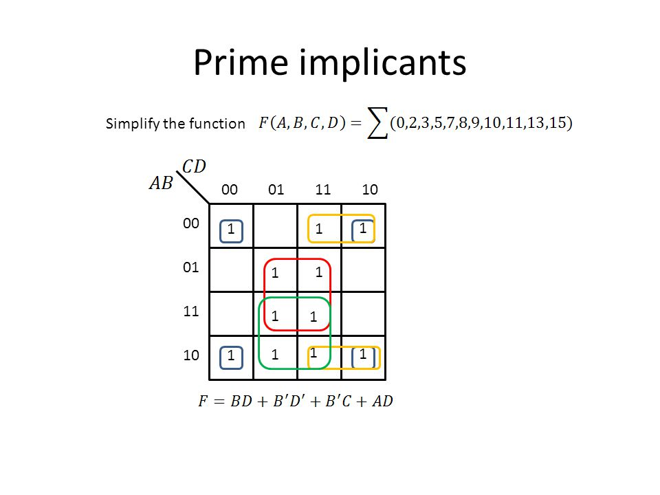 Prime implicants Simplify the function 00011110 00 01 11 10 1 1 1 1 1 1 1 1 1 1 1