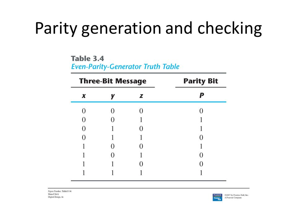 Parity generation and checking