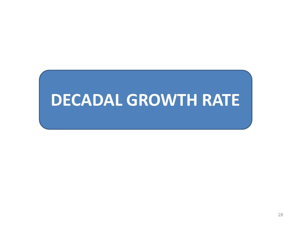 DECADAL GROWTH RATE 28