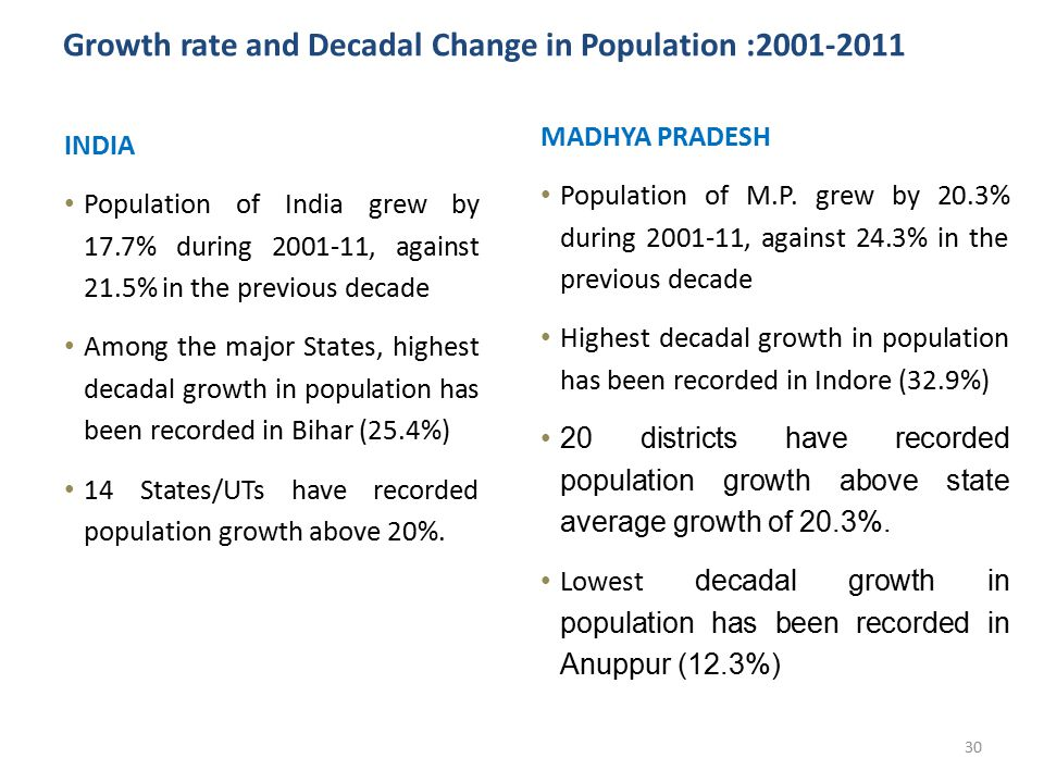 Growth rate and Decadal Change in Population :2001-2011 MADHYA PRADESH Population of M.P.