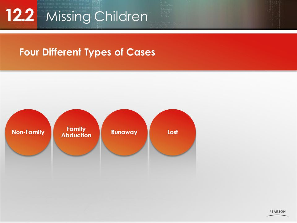 Missing Children 12.2 Lost Runaway Family Abduction Non-Family Four Different Types of Cases