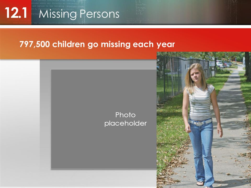Missing Persons 12.1 797,500 children go missing each year Photo placeholder