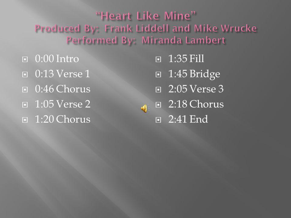 0:00 Intro  0:19 Verse 1  0:42 Chorus  0:49 Verse 2  1:11 Chorus  1:19 Fill  1:38 Verse 3  2:01 Chorus  2:08 Verse 4  2:30 Chorus  2:43 End