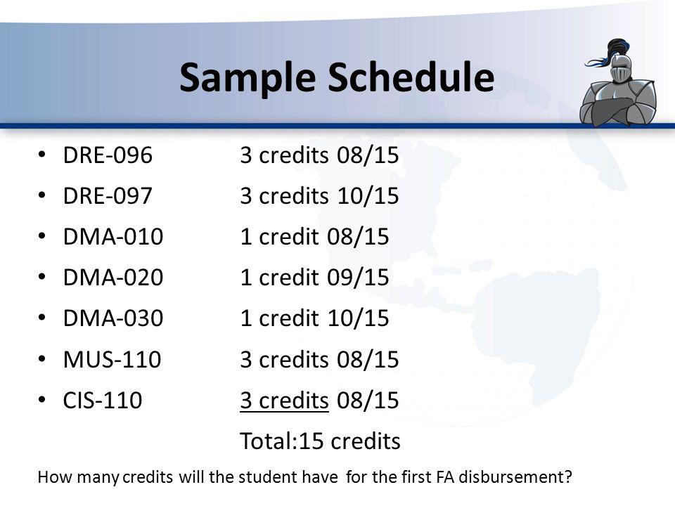 All course start dates correlate to a disbursement date.