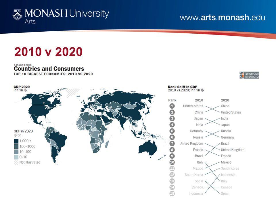 2010 v 2020