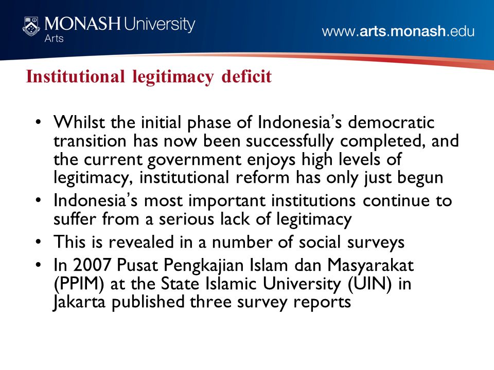 3rd 2007 PPIM survey - Islam and nationalism In 2007 PPIM published a social survey with the title Islam and Nationalism: Findings of a National Survey .
