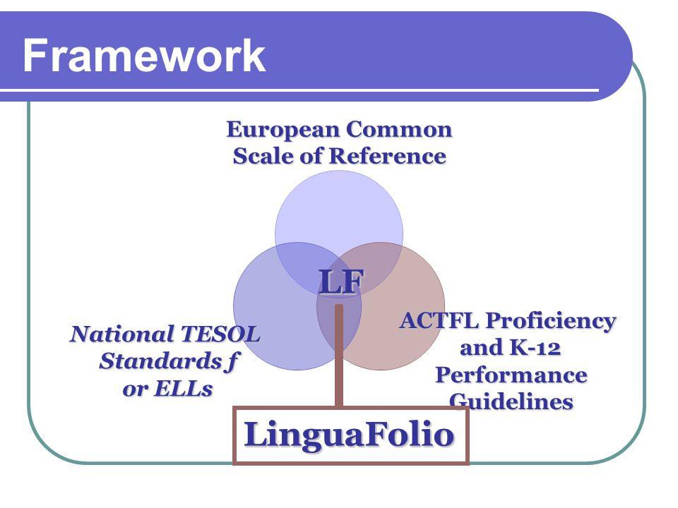 Framework LF LinguaFolio