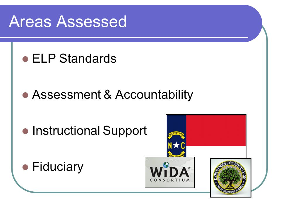 Areas Assessed ELP Standards Assessment & Accountability Instructional Support Fiduciary