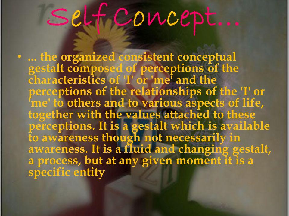 Self Concept…...