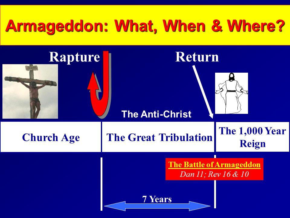 Armageddon: What, When & Where.