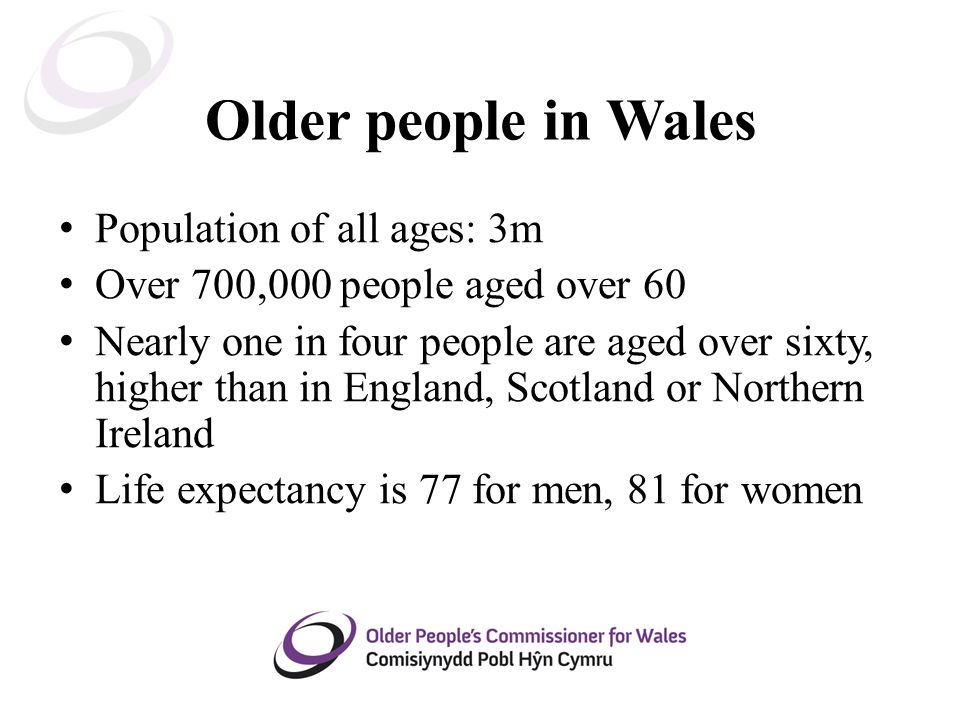 Older people in Wales Population of all ages: 3m Over 700,000 people aged over 60 Nearly one in four people are aged over sixty, higher than in England, Scotland or Northern Ireland Life expectancy is 77 for men, 81 for women