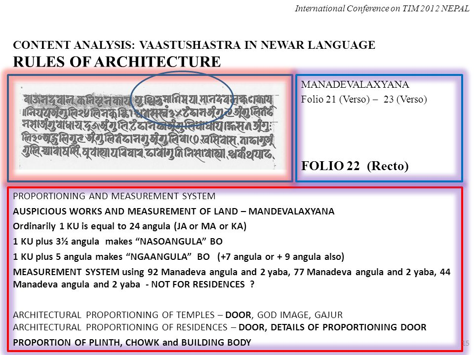 CONTENT ANALYSIS: VAASTUSHASTRA IN NEWAR LANGUAGE RULES OF ARCHITECTURE PROPORTIONING AND MEASUREMENT SYSTEM AUSPICIOUS WORKS AND MEASUREMENT OF LAND – MANDEVALAXYANA Ordinarily 1 KU is equal to 24 angula (JA or MA or KA) 1 KU plus 3½ angula makes NASOANGULA BO 1 KU plus 5 angula makes NGAANGULA BO (+7 angula or + 9 angula also) MEASUREMENT SYSTEM using 92 Manadeva angula and 2 yaba, 77 Manadeva angula and 2 yaba, 44 Manadeva angula and 2 yaba - NOT FOR RESIDENCES.