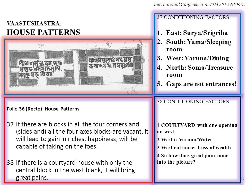 VAASTUSHASTRA: HOUSE PATTERNS Folio 36 (Recto): House Patterns 37If there are blocks in all the four corners and (sides and) all the four axes blocks are vacant, it will lead to gain in riches, happiness, will be capable of taking on the foes.
