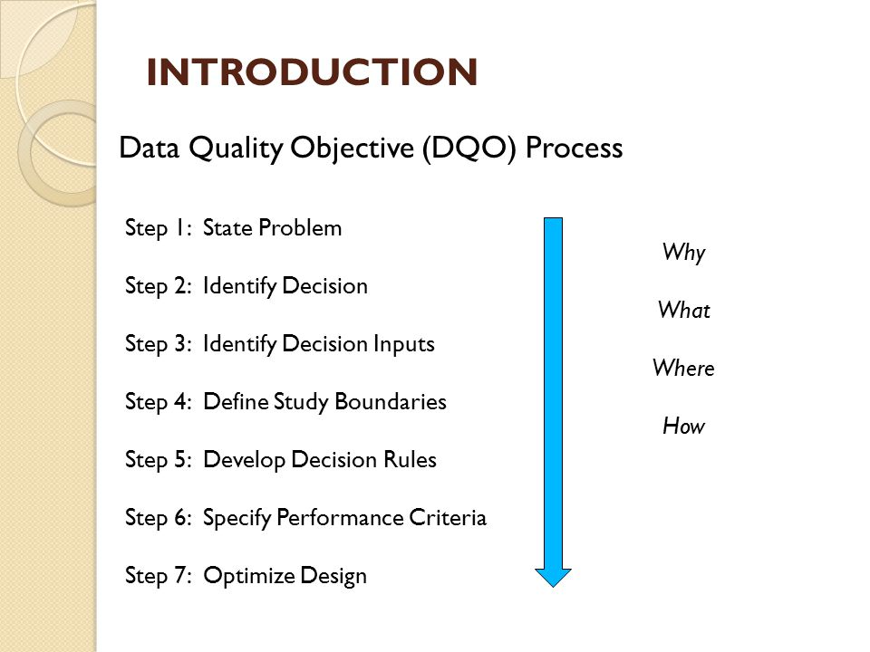 INTRODUCTION Data Quality Objective (DQO) Process Step 1: State Problem Step 2: Identify Decision Step 3: Identify Decision Inputs Step 4: Define Stud