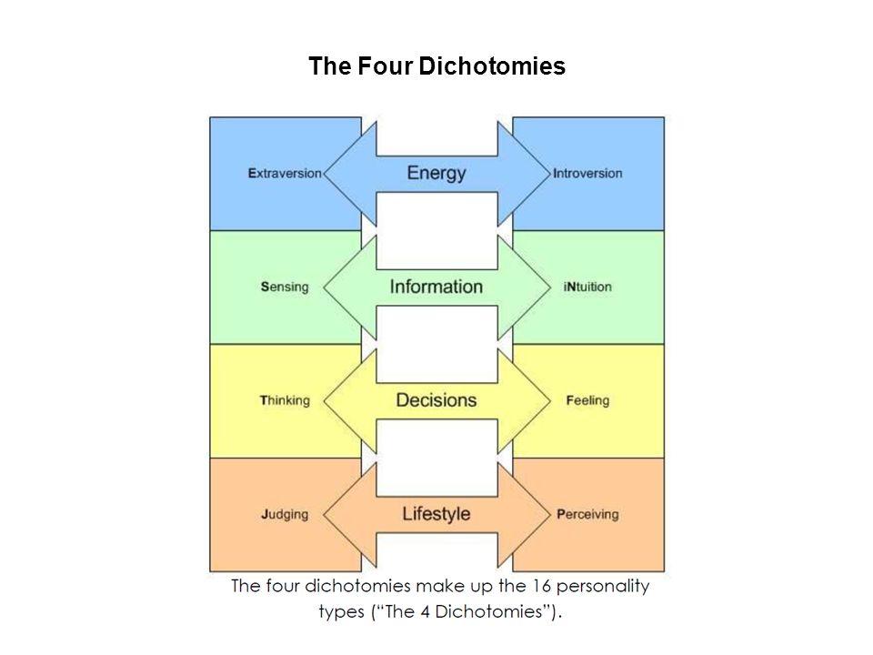 The Four Dichotomies