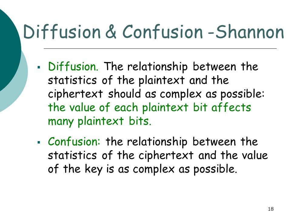 18 Diffusion & Confusion -Shannon  Diffusion.