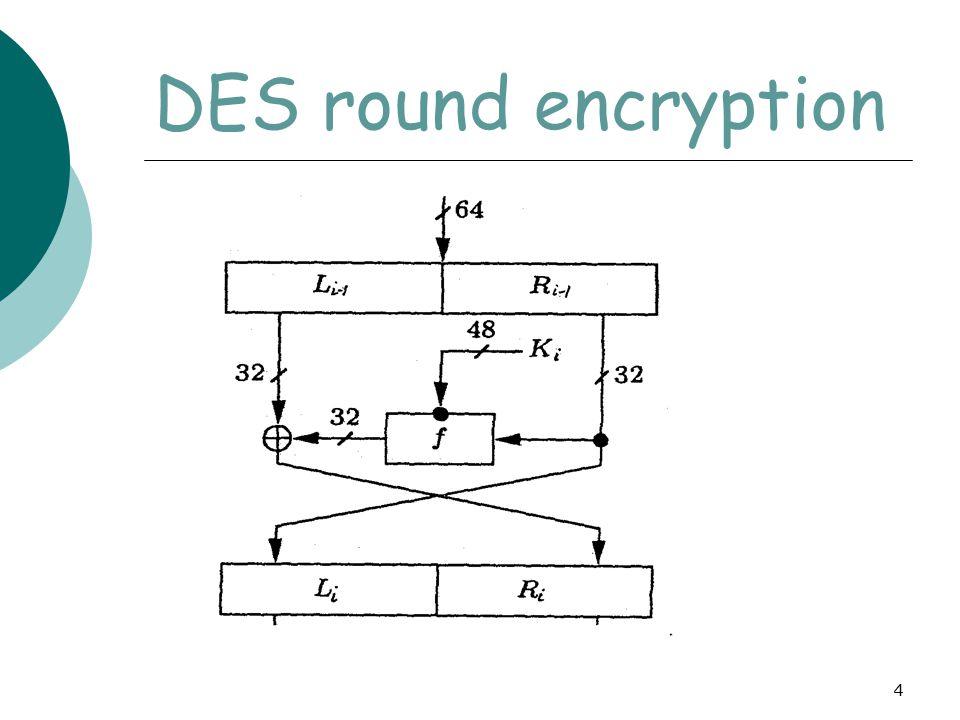 25 AES Block length 128 bits.Key lengths 128 (or 192 or 256).