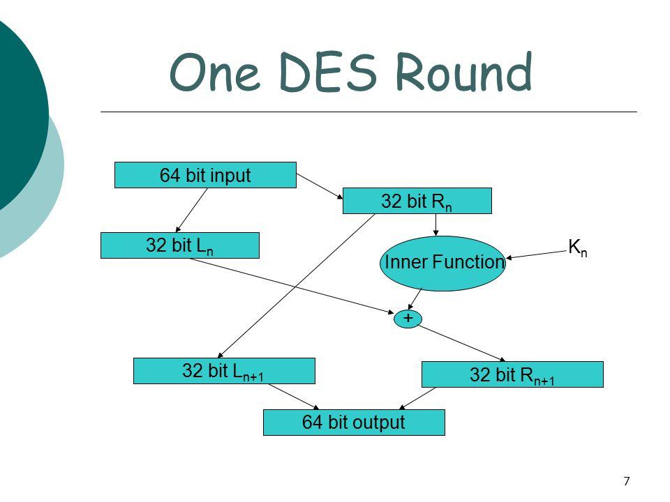 7 One DES Round 32 bit R n+1 64 bit output 32 bit L n+1 64 bit input 32 bit L n 32 bit R n Inner Function + KnKn