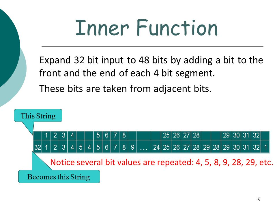 9 Inner Function Expand 32 bit input to 48 bits by adding a bit to the front and the end of each 4 bit segment.