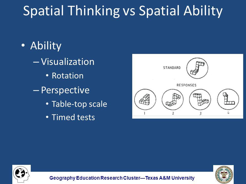 Geography Education Research Cluster—Texas A&M University Spatial Thinking vs Spatial Ability Ability – Visualization Rotation – Perspective Table-top scale Timed tests