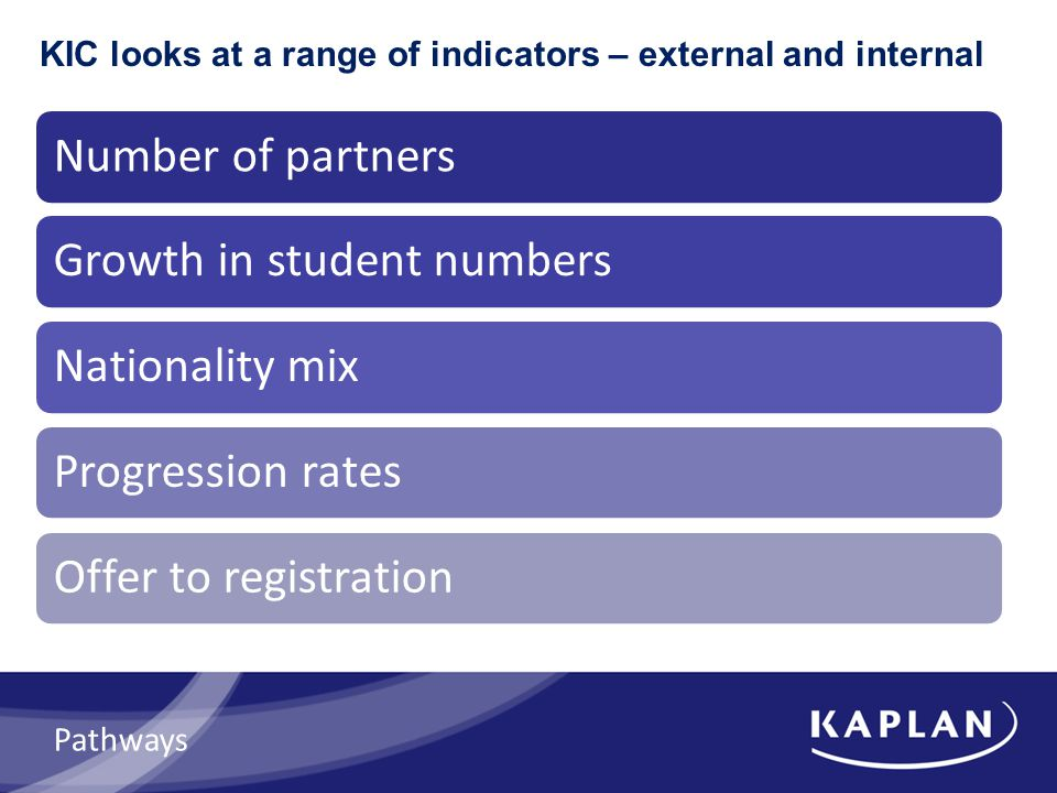KIC looks at a range of indicators – external and internal Pathways Number of partnersGrowth in student numbersNationality mixProgression ratesOffer to registration
