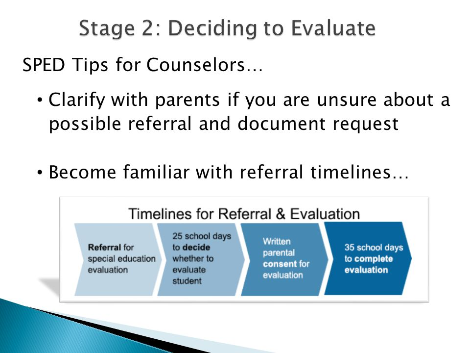 Evaluation Procedures (WAC 392-172A-03020) In evaluating each student to determine eligibility … [the district must ensure that] the evaluation is sufficiently comprehensive to identify all of the student s special education and related services needs, whether or not commonly linked to the disability category in which the student has been classified