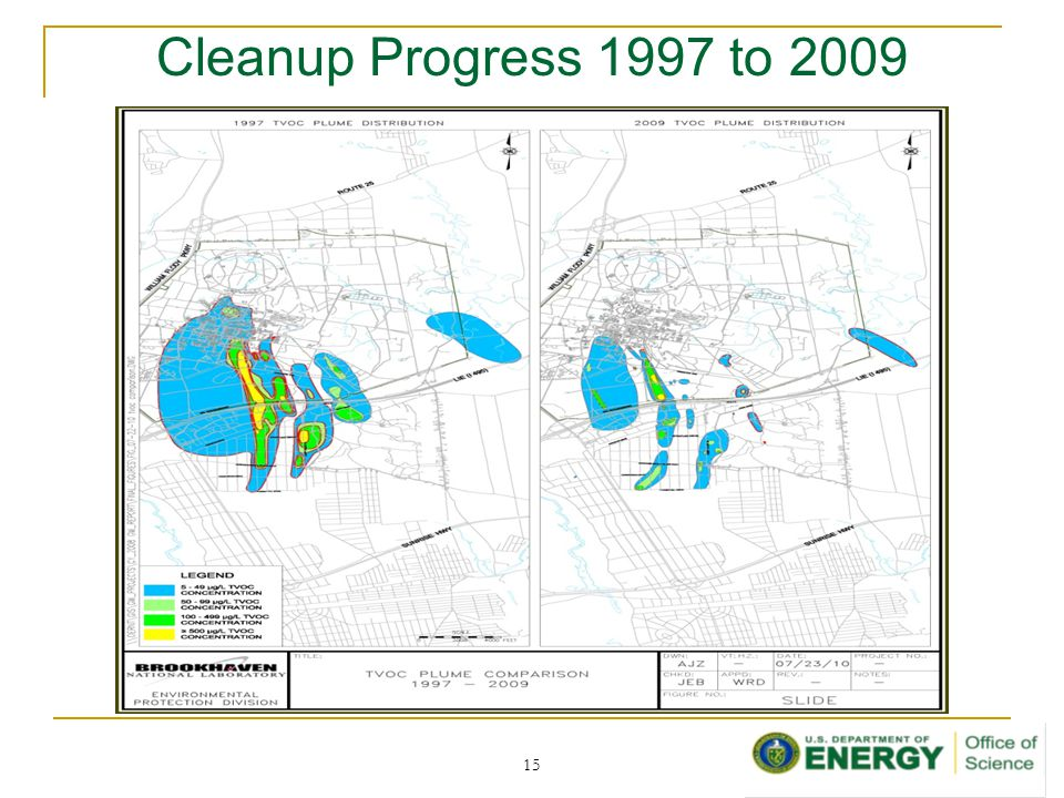 Cleanup Progress 1997 to 2009 15