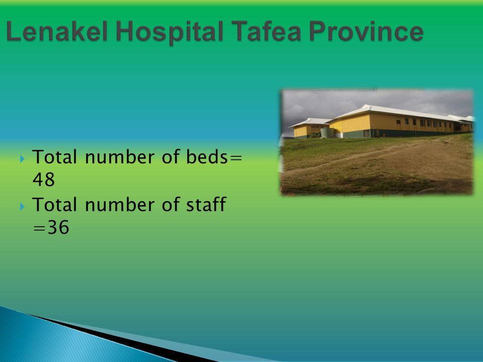  Total number of beds= 48  Total number of staff =36