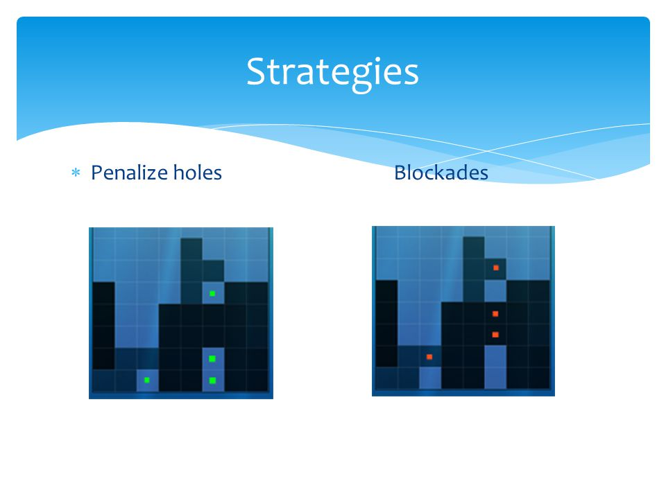  Penalize holes Blockades Strategies