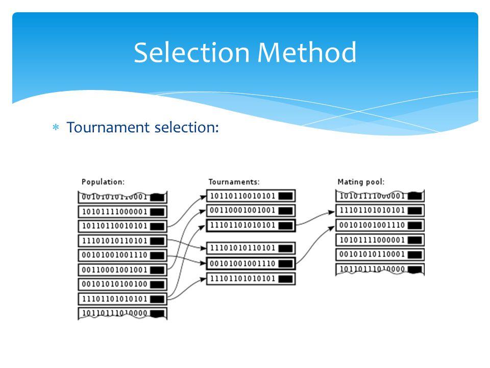  Tournament selection: Selection Method
